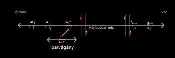 Máriaudvar mh. ipvk állomás helyszínrajza