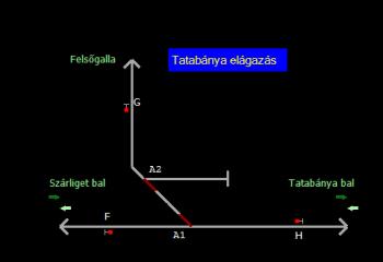 Tatabánya elágazás állomás helyszínrajza