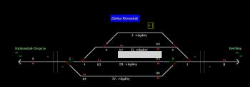 Zánka-Köveskál állomás helyszínrajza