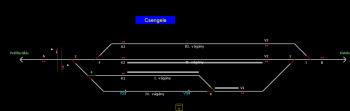 Csengele állomás helyszínrajza