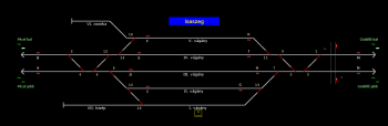 Isaszeg állomás helyszínrajza