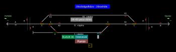 Jászbolgodháza - Jánoshida állomás helyszínrajza