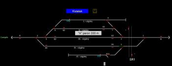 Kistelek állomás helyszínrajza