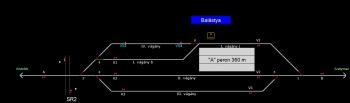 Balástya állomás helyszínrajza