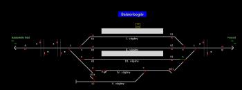 Balatonboglár állomás helyszínrajza
