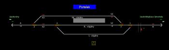 Portelek állomás helyszínrajza