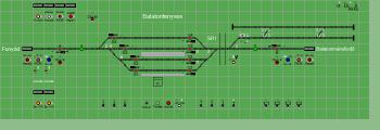 Balatonfenyves állomás biztosítóberendezáse