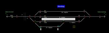 Révfülöp állomás helyszínrajza