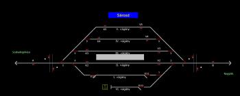 Sárosd állomás helyszínrajza
