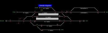 Szakály-Hőgyész állomás helyszínrajza
