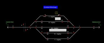 Szántód-Kőröshegy állomás helyszínrajza