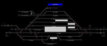 Szentlőrinc állomás helyszínrajza