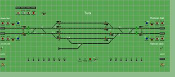 Tura állomás biztosítóberendezáse