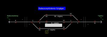 Badacsonytördemic-Szigliget állomás helyszínrajza