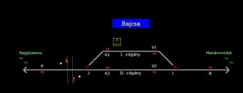Bajcsa állomás helyszínrajza