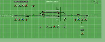 Balatonszárszó állomás biztosítóberendezáse