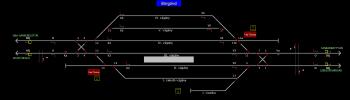 Börgönd állomás helyszínrajza