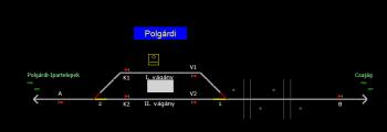 Polgárdi állomás helyszínrajza
