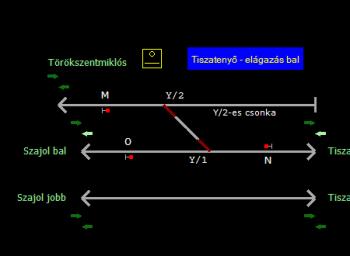 Tiszatenyő - elágazás bal állomás helyszínrajza