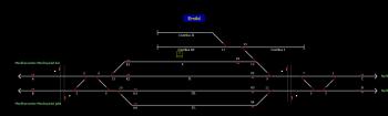 Emőd állomás helyszínrajza