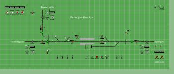 Esztergom-Kertváros állomás biztosítóberendezáse