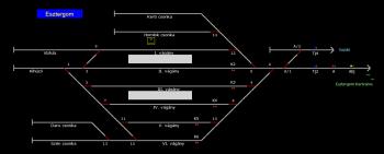 Esztergom állomás helyszínrajza