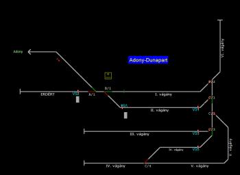 Adony-Dunapart állomás helyszínrajza