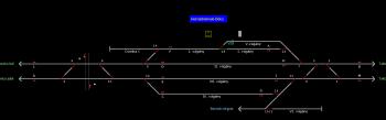 Hernádnémeti-Bőcs állomás helyszínrajza