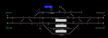 Hort-Csány állomás helyszínrajza