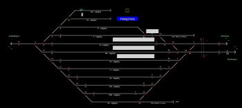 Kétegyháza állomás helyszínrajza