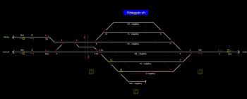 Kötegyán oh állomás helyszínrajza