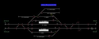 Lébény-Mosonszentmiklós állomás helyszínrajza