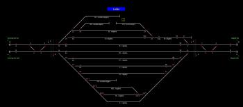 Ludas állomás helyszínrajza
