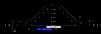 Moha-Rakodó állomás állomás helyszínrajza