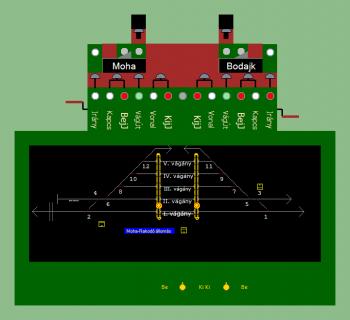 Moha-Rakodó állomás állomás biztosítóberendezáse