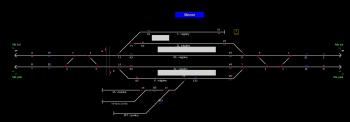 Monor állomás helyszínrajza