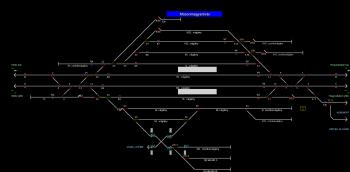 Mosonmagyaróvár állomás helyszínrajza