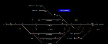 Nagybátony állomás helyszínrajza