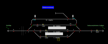 Badacsonytomaj állomás helyszínrajza