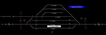 Nagyimád-Bábolna állomás helyszínrajza