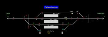 Balatonkenese állomás helyszínrajza