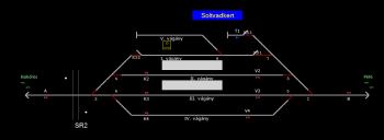 Soltvadkert állomás helyszínrajza