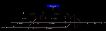 Solymár állomás helyszínrajza