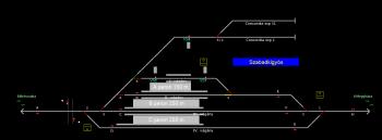 Szabadkígyós állomás helyszínrajza