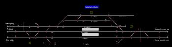 Százhalombatta állomás helyszínrajza