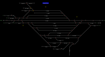 Szeged-Rókus állomás helyszínrajza
