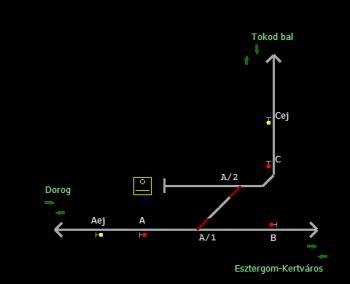 Tokod-Elágazás állomás helyszínrajza