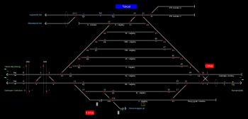 Tokod állomás helyszínrajza