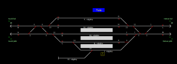 Tura állomás helyszínrajza