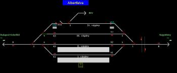 Albertfalva állomás helyszínrajza